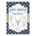 Woodland Baby Shower Invitations, Navy, Burlap Invitations